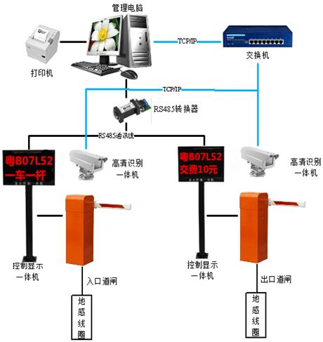 车牌识别系统图.png